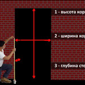 Инструкция по замеру межкомнатных дверей: как определить высоту, ширину и глубину?